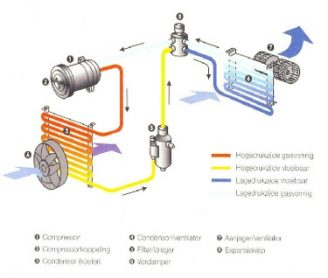 Airco Klima-Technics