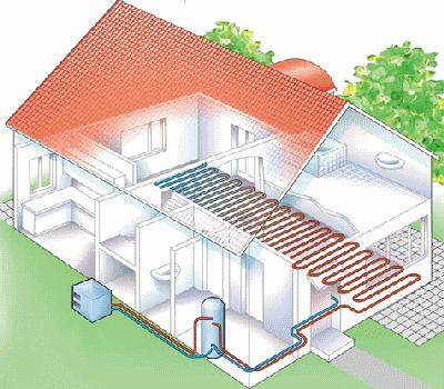 Warmtepomp Oosterzele